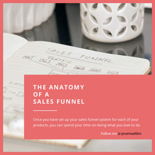The Anatomy of a Sales Funnel