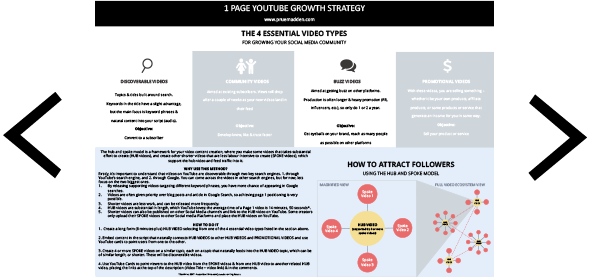 1 page YouTube growth strategy
